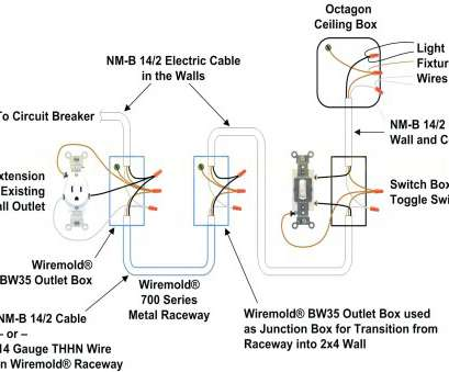 wiring a switch to existing light Wiring Switch Outlet Combo Circuit Diagram, To Extend Power From An Existing Wall With, Electrical Extension For Wiring A Switch To Existing Light Practical Wiring Switch Outlet Combo Circuit Diagram, To Extend Power From An Existing Wall With, Electrical Extension For Pictures