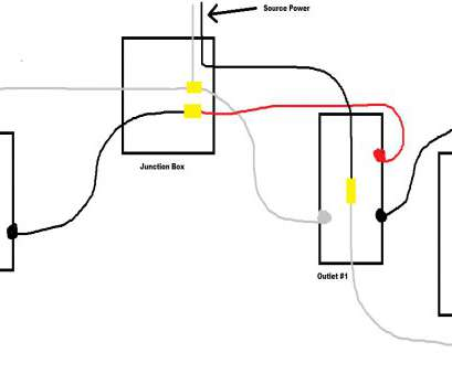wiring a switched outlet power to receptacle Wiring Diagram, Switched Receptacle Diagrams Switch To Howire Brilliant Outlet Wiring A Switched Outlet Power To Receptacle Top Wiring Diagram, Switched Receptacle Diagrams Switch To Howire Brilliant Outlet Ideas