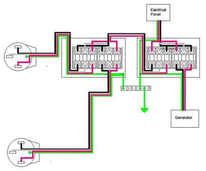 wiring a transfer switch diagram Automatic Transfer Switch, Generator Circuit Diagram, Wiring Automatic Transfer Switch Diagram, Generator Automatic Transfer Switch Diagram For Wiring A Transfer Switch Diagram Popular Automatic Transfer Switch, Generator Circuit Diagram, Wiring Automatic Transfer Switch Diagram, Generator Automatic Transfer Switch Diagram For Photos