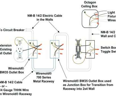wiring ceiling fan from a switched outlet Wiring Diagram Outlet Light Switch, Wiring Diagram, Emergency Light Switch Inspirationa Ceiling Fan Wiring Ceiling, From A Switched Outlet New Wiring Diagram Outlet Light Switch, Wiring Diagram, Emergency Light Switch Inspirationa Ceiling Fan Collections