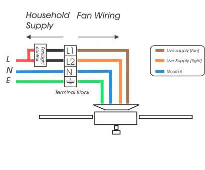 wiring ceiling fan light pull chain hampton, ceiling, chain switch wiring diagram dolgular, new pull Wiring Ceiling, Light Pull Chain Practical Hampton, Ceiling, Chain Switch Wiring Diagram Dolgular, New Pull Solutions