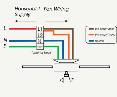 wiring ceiling fan with light australia Simple Ceiling, Wiring Diagram Australia Light Within Wire Wiring Ceiling, With Light Australia Professional Simple Ceiling, Wiring Diagram Australia Light Within Wire Galleries