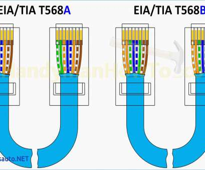 Wiring Diagram, A Rj45 Socket Perfect Best Cat5 Rj45 Wiring Diagram Gallery Electrical Circuit Throughout Rh Sbrowne Me RJ45 Jack Wiring Diagram Collections