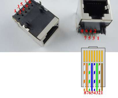 Wiring Diagram, A Rj45 Socket Creative Rj 45 Jack Wiring Trusted Wiring Diagram RJ45 To RJ45 Connector Rj 45 Connector Wiring Diagram Ideas