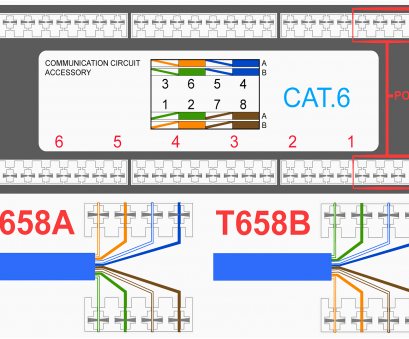 wiring diagram for cat 6 cable Rj45 Wiring Diagram, 6 Data Wiring Diagrams \u2022 Cat5e RJ45 Wiring Rj45 Cat6 Connector Wiring Diagram Wiring Diagram, Cat 6 Cable New Rj45 Wiring Diagram, 6 Data Wiring Diagrams \U2022 Cat5E RJ45 Wiring Rj45 Cat6 Connector Wiring Diagram Images