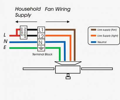 wiring diagram for ceiling fan with light uk Best Wiring Diagram, A Ceiling, And Light Diagrams Wiring Diagram, Ceiling, With Light Uk Popular Best Wiring Diagram, A Ceiling, And Light Diagrams Solutions