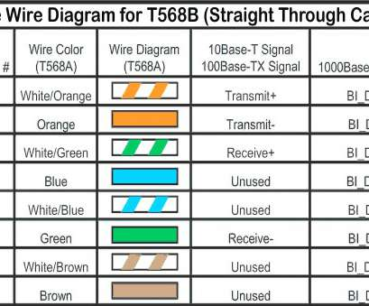 Wiring Diagram, Ethernet Rj45 Most Rj45 Ethernet Cable Wiring ... on