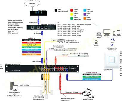 Wiring Diagram, Ethernet Rj45 Fantastic Ethernet Rj45 Connector Wiring Diagram Data Endear Samsung, 1005R Ideas