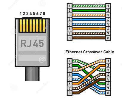 Wiring Diagram, Ethernet Rj45 Professional Ethernet Wiring ... on