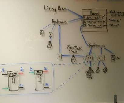 ... wiring diagram for gfci and light switch Wiring Diagram A Switch Controlled Gfci Receptacle ... & 14 Popular Wiring Diagram Gfci Light Switch Ideas - Tone Tastic