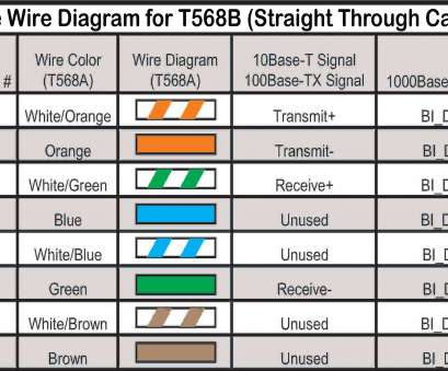 wiring diagram for home ethernet Cat6 Ethernet Cable Wiring Diagram 2018 Cat5 Wiring Diagram Home Trusted Wiring Diagram Wiring Diagram, Home Ethernet Brilliant Cat6 Ethernet Cable Wiring Diagram 2018 Cat5 Wiring Diagram Home Trusted Wiring Diagram Collections