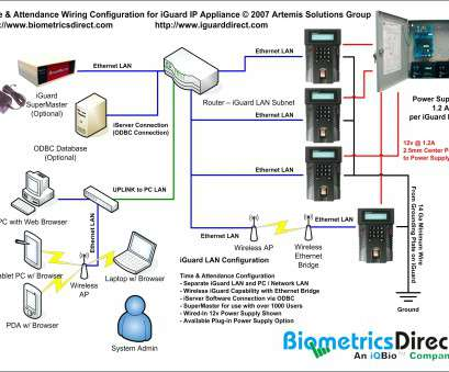 wiring diagram for home ethernet Home diagrams Diagrams, Isolated Paper, Of Network Diagram In Home From, Home Wiring Diagram, Home Ethernet Professional Home Diagrams Diagrams, Isolated Paper, Of Network Diagram In Home From, Home Pictures