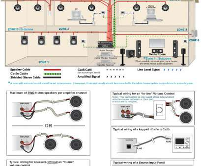 wiring diagram for home ethernet whole house audio wiring diagram chromatex rh chromatex me Home Ethernet Wiring Diagram Whole House Audio Wiring Diagram, Home Ethernet Simple Whole House Audio Wiring Diagram Chromatex Rh Chromatex Me Home Ethernet Wiring Diagram Whole House Audio Ideas