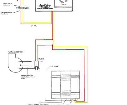 wiring diagram for nest thermostat with humidifier Nest thermostat Humidifier Wiring Diagram Valid Honeywell Humidifier Wiring Wiring Diagram, Nest Thermostat With Humidifier Top Nest Thermostat Humidifier Wiring Diagram Valid Honeywell Humidifier Wiring Photos