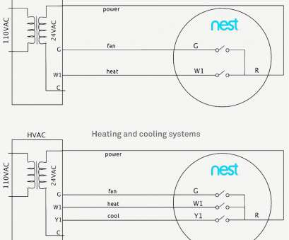 wiring diagram for nest thermostat with humidifier Nest Thermostat Wiring Diagram Aprilaire Humidifier With Divine In And Wiring Diagram, Nest Thermostat With Humidifier Practical Nest Thermostat Wiring Diagram Aprilaire Humidifier With Divine In And Solutions