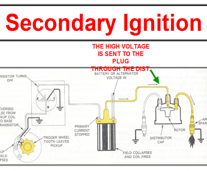 wiring diagram of automotive ignition system automotive primary ignition, test tips rh asetesttips, Mopar Electronic Ignition Wiring Diagram Ignition System Wiring Diagram Of Automotive Ignition System Perfect Automotive Primary Ignition, Test Tips Rh Asetesttips, Mopar Electronic Ignition Wiring Diagram Ignition System Galleries