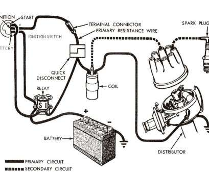 wiring diagram of automotive ignition system Basic Auto Ignition Wiring Diagram Within Simple Gooddy, At On Basic Ignition Wiring Diagram Wiring Diagram Of Automotive Ignition System Best Basic Auto Ignition Wiring Diagram Within Simple Gooddy, At On Basic Ignition Wiring Diagram Images