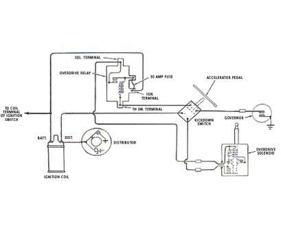 wiring diagram of automotive ignition system Wiring Diagram Of Automotive Ignition System Simple Wiring Diagram Automotive Ignition System Fresh Wiring Diagram Wiring Diagram Of Automotive Ignition System Top Wiring Diagram Of Automotive Ignition System Simple Wiring Diagram Automotive Ignition System Fresh Wiring Diagram Ideas