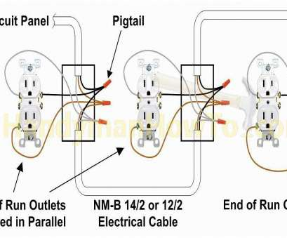 wiring diagram of gfci gfci outlet wiring diagram wellread me rh wellread me GFCI Switch Wiring Diagram GFCI Outlet Wiring Wiring Diagram Of Gfci Cleaver Gfci Outlet Wiring Diagram Wellread Me Rh Wellread Me GFCI Switch Wiring Diagram GFCI Outlet Wiring Photos