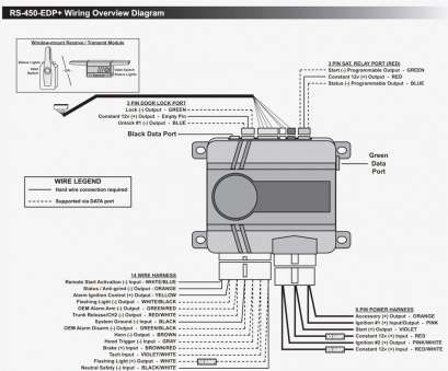 wiring diagram of remote starter Delphi Remote Starter Wiring Diagrams Schematics, Viper Start Auto Diagram 791xv 5 5b83380a6e2b4 Xcrs 500m 12 Simple Wiring Diagram Of Remote Starter Solutions