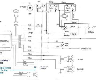 wiring diagram of remote starter wiring diagram remote, starter wiring  library rh 37 muehlwald de