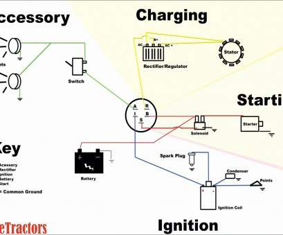 wiring diagram of starter Diagram Of Starter Facts About Wiring Diagram \u2022 Direct Online Starter Wiring Diagram Starter Circuit Wiring Diagram Wiring Diagram Of Starter Practical Diagram Of Starter Facts About Wiring Diagram \U2022 Direct Online Starter Wiring Diagram Starter Circuit Wiring Diagram Ideas