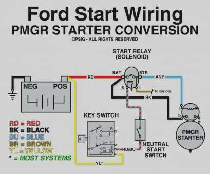 10 Practical Wiring Diagram Of Starter Solenoid Collections ... on