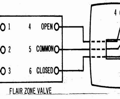 wiring diagram of thermostat fantastic flair 3-wire thermostat wiring  controlling a zone valve galleries