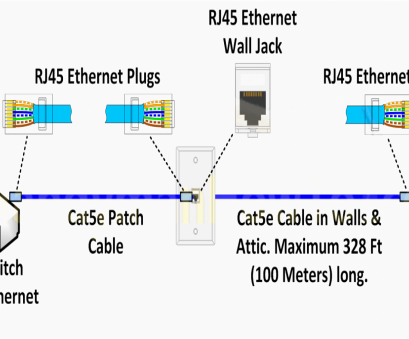 wiring diagram, rj45 practical t1 wiring diagram rj45, to make an ethernet  network cable