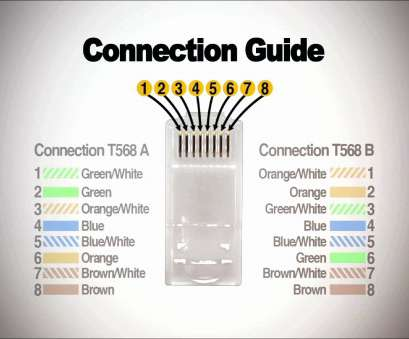 wiring diagram for rj45 wall plate Cat 6 Wiring Diagram, Wall Plates Best Of Luxury Rj45 Wall Plate Wiring Diagram Electrical Wiring Diagram, Rj45 Wall Plate New Cat 6 Wiring Diagram, Wall Plates Best Of Luxury Rj45 Wall Plate Wiring Diagram Electrical Pictures