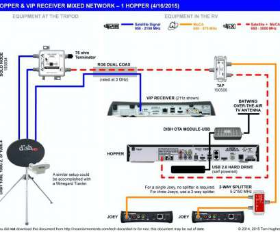 Wiring Diagram, Rj45 Wall Plate Professional Ethernet Wall