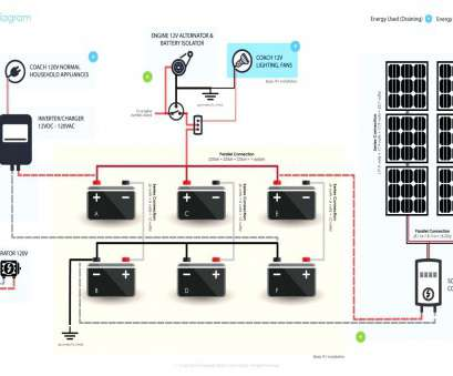20 Practical Wiring Diagram, Solar Panel To Battery Solutions