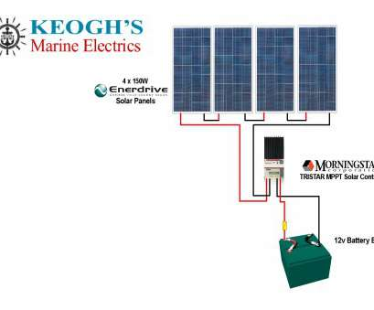 wiring diagram for solar panel to battery Pictures Of Solar Panel Battery Wiring Diagram, Panels Magnificent To Wiring Diagram, Solar Panel To Battery Perfect Pictures Of Solar Panel Battery Wiring Diagram, Panels Magnificent To Solutions