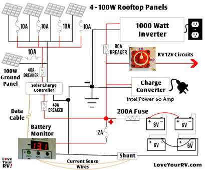 wiring diagram for solar panel to battery Rv solar Wiring Diagram Typical Wiring Diagram Best Best Wiring Wiring Diagram, Solar Panel To Battery Popular Rv Solar Wiring Diagram Typical Wiring Diagram Best Best Wiring Collections