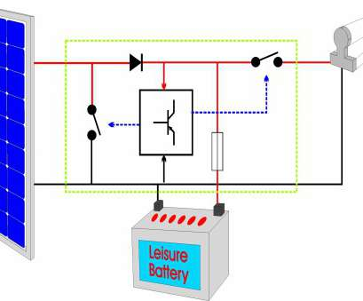 wiring diagram for solar panel to battery ... Solar System Wiring Diagram Best Solar Panel Charge Controller, Solar Panels Wiring Diagram Wiring Diagram, Solar Panel To Battery Nice ... Solar System Wiring Diagram Best Solar Panel Charge Controller, Solar Panels Wiring Diagram Solutions