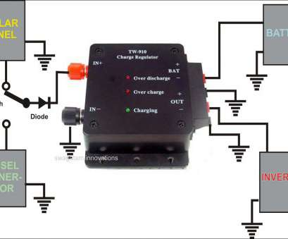 wiring diagram for solar panel to battery Solar Wiring Diagram Elegant, to Calculate, Match solar Panel Inverter, Battery Wiring Diagram, Solar Panel To Battery Top Solar Wiring Diagram Elegant, To Calculate, Match Solar Panel Inverter, Battery Photos