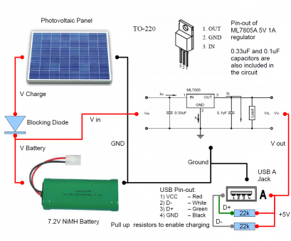 wiring diagram, solar panel to battery new wiring diagram, solar  battery charger canopi me