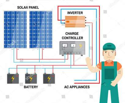 wiring diagram for solar panel to battery Wiring Diagram, Solar Panel To Battery Fresh Solar Panel Charge Controller Wiring Diagram Wiring Diagram, Solar Panel To Battery Cleaver Wiring Diagram, Solar Panel To Battery Fresh Solar Panel Charge Controller Wiring Diagram Collections