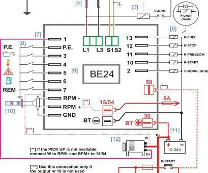 wiring diagram starter genset generator controller connections genset controller rh bernini design, Generator Schematic Diagram Starter Generator Wiring Diagram Wiring Diagram Starter Genset Popular Generator Controller Connections Genset Controller Rh Bernini Design, Generator Schematic Diagram Starter Generator Wiring Diagram Images