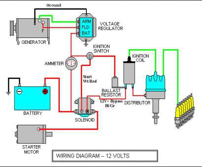wiring diagram car starter motor Starter Circuit Diagram, Car Complete Wiring Diagrams \u2022 Basic Motor Starter Circuit Diagram Starting Wiring Diagram, Starter Motor Nice Starter Circuit Diagram, Car Complete Wiring Diagrams \U2022 Basic Motor Starter Circuit Diagram Starting Collections