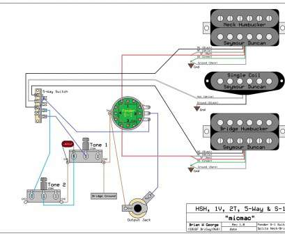 wiring diagram for telecaster 3 way switch Wiring Diagram Fender Telecaster 3, Switch, For A Guitar Best Of Humbucker Sing Within Wiring Diagram, Telecaster 3, Switch New Wiring Diagram Fender Telecaster 3, Switch, For A Guitar Best Of Humbucker Sing Within Pictures
