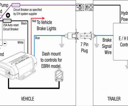 wiring diagram for trailer brake control Tekonsha Voyager Wiring Diagram Lovely Wiring Diagram Electric Trailer Brake Control Electric Trailer 9 Popular Wiring Diagram, Trailer Brake Control Collections