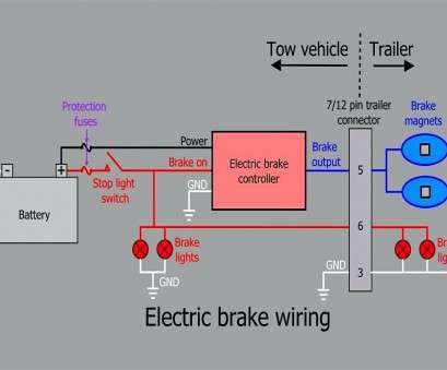wiring diagram for trailer brake control Trailer Brake Controller Wiring Diagram Me Throughout Wiring Diagram, Trailer Brake Control Practical Trailer Brake Controller Wiring Diagram Me Throughout Solutions
