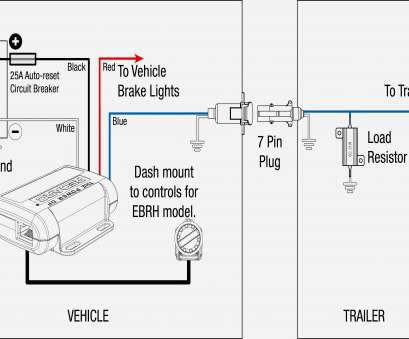 wiring diagram for trailer brake Electric Trailer Brake Wiring Schematic, Wiring Diagram, Redarc Electric Brake Controller Fresh Wiring Diagram Wiring Diagram, Trailer Brake Creative Electric Trailer Brake Wiring Schematic, Wiring Diagram, Redarc Electric Brake Controller Fresh Wiring Diagram Pictures