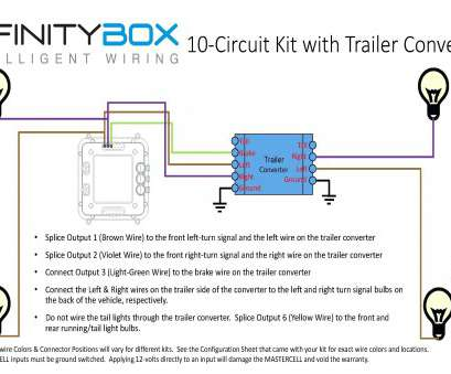 wiring diagram for trailer brake lights Turn Signal Brake Light Wiring Diagram Showing, To Wire A Trailer Converter Control 1 Filament Wiring Diagram, Trailer Brake Lights Professional Turn Signal Brake Light Wiring Diagram Showing, To Wire A Trailer Converter Control 1 Filament Photos