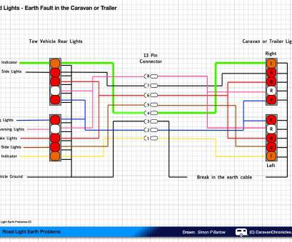 "wiring diagram for trailer brake lights Why do my sidelights flash when I indicate?""…, Caravan Chronicles Wiring Diagram, Trailer Brake Lights Professional Why Do My Sidelights Flash When I Indicate?""…, Caravan Chronicles Images"