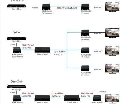 wiring diagram for usb to ethernet Wiring Diagram, to Rj45 Reference, to Ethernet Wiring Diagram sources Wiring Diagram, Usb To Ethernet Creative Wiring Diagram, To Rj45 Reference, To Ethernet Wiring Diagram Sources Ideas