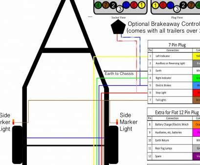 wiring diagram for utility trailer with electric brakes Wiring Diagram, Utility Trailer With Electric Brakes Inspirational Wiring Diagram Trailer Electric Brakes Valid Wiring Diagram Trailer 12 Cleaver Wiring Diagram, Utility Trailer With Electric Brakes Ideas
