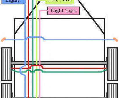 Trailer Wiring Diagram With Kes. . Wiring Diagram Electrical on