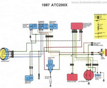 wiring diagram yamaha rxz 135 electrical Fit a Japanese Regulator Rectifier Unit to a, AC/DC Royal Wiring Diagram Yamaha, 135 Electrical Popular Fit A Japanese Regulator Rectifier Unit To A, AC/DC Royal Solutions